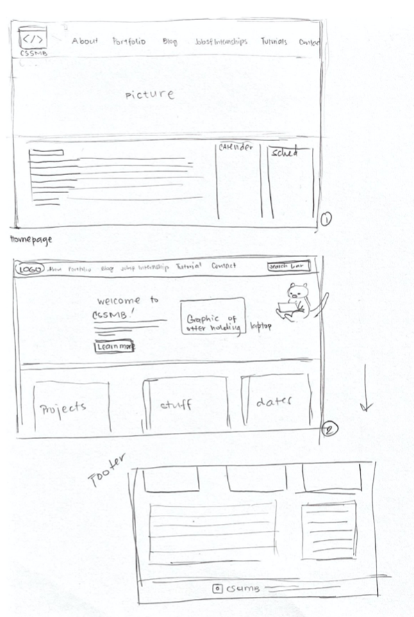 Aya Cabero's low fidelity sketch for the layout of the club website