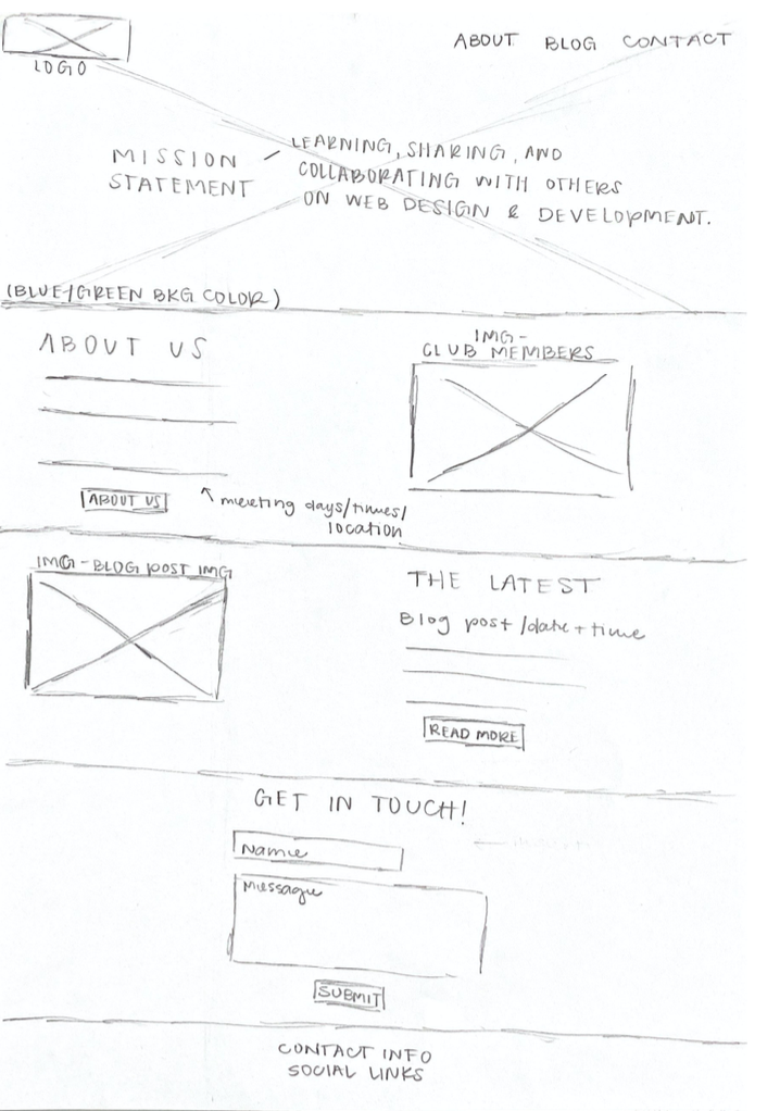 Nicole Freeman's low fidelity sketch for the layout of the club website homepage