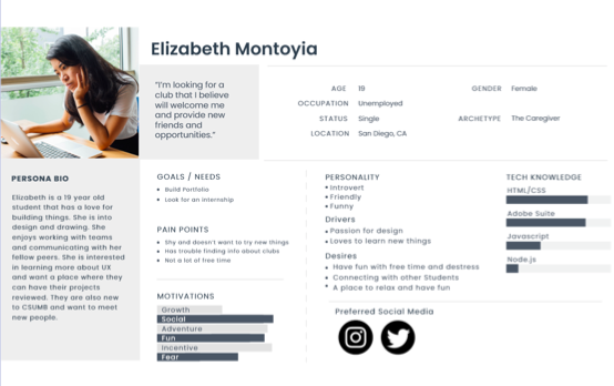 User persona for Elizabeth Montoyia, who would be interested in joining the club